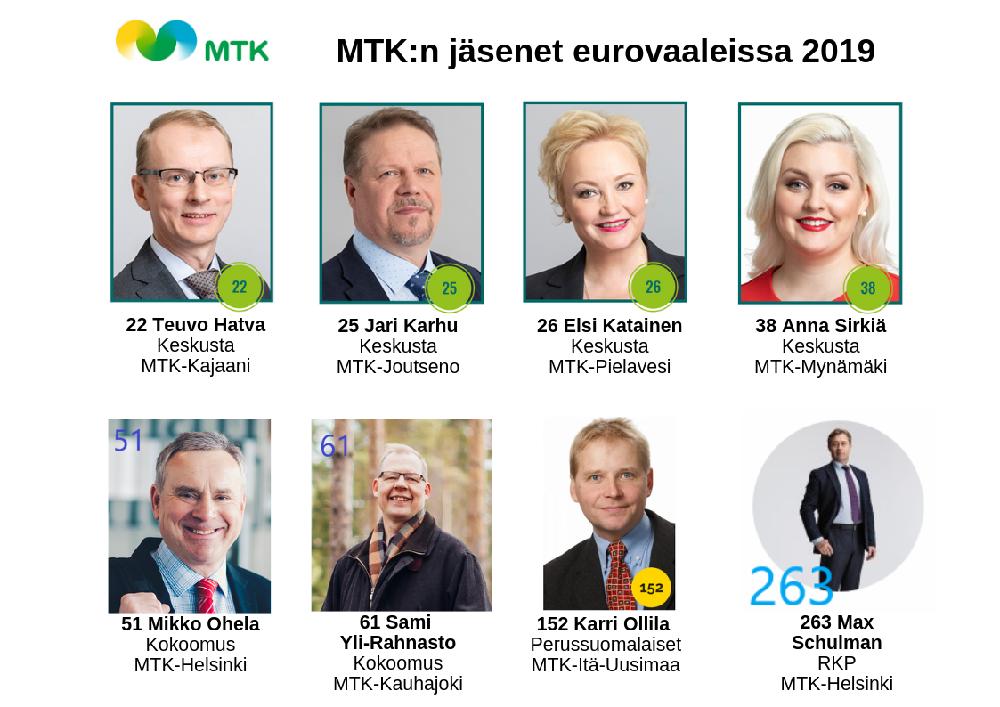 Eurovaaliehdokkaat Keskusta